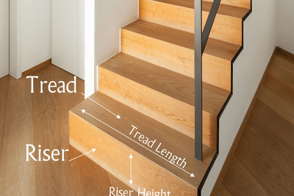 Step By Step Guide For Installing Laminate Flooring On Stairs